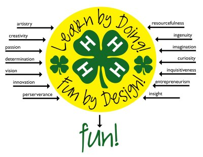 4-H: Learn by Doing, Fun by Design!